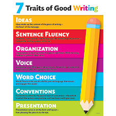 Scholastic Traits of Writing Chart