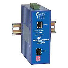 BB Ethernet Media Converter Gigabit