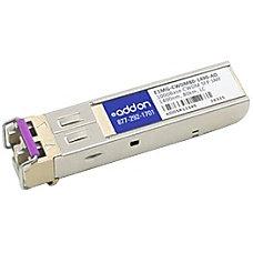 AddOn Brocade E1MG CWDM80 1490 Compatible