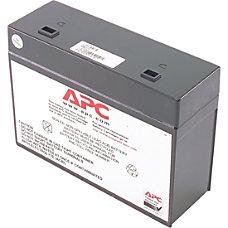 APC Replacement Battery Cartridge 21