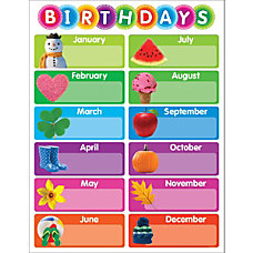 Color Your Classroom Chart Birthday Chart
