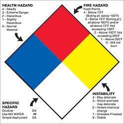 Tape Logic Preprinted Labels Health Hazard