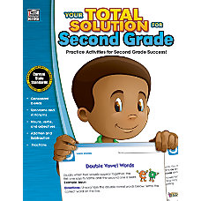 Thinking Kids Your Total Solution For