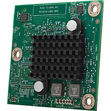 Cisco 256 Channel High Density Voice