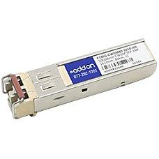 AddOn Brocade E1MG CWDM80 1610 Compatible