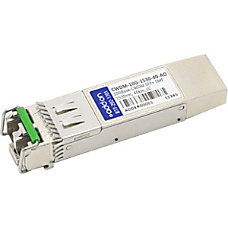 AddOn Cisco CWDM 10G 1530 40