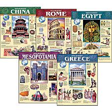 Creative Teaching Press Ancient Civilization Charts