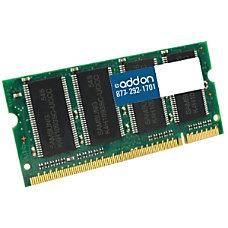 JEDEC Standard 1GB DDR2 533MHz Unbuffered