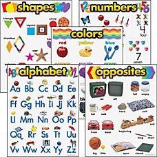 Trend Kindergarten Basic Skills Learning Chart