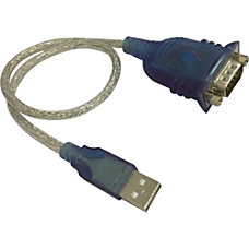 ClearLinks CP US 03 USB 20