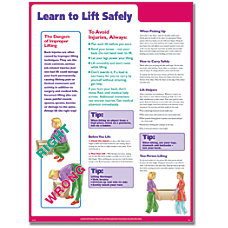 ComplyRight Learning To Lift Safely Poster