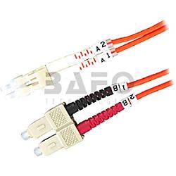 Bafo Fiber Optic Cable