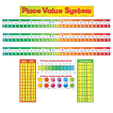 Teachers Friend Place Value System Bulletin