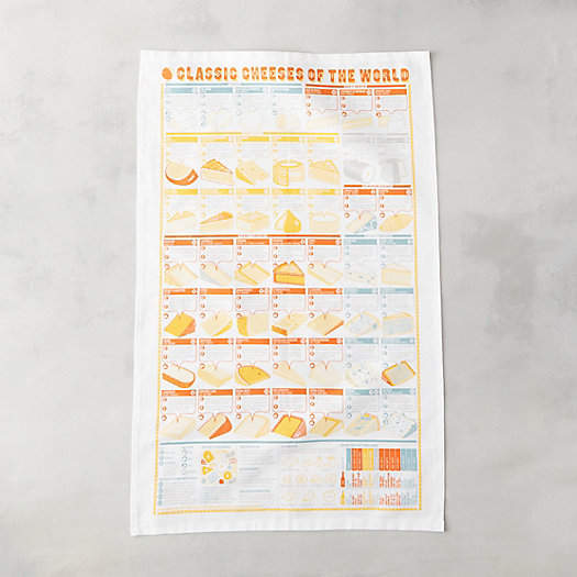 Cheese Chart Tea Towel