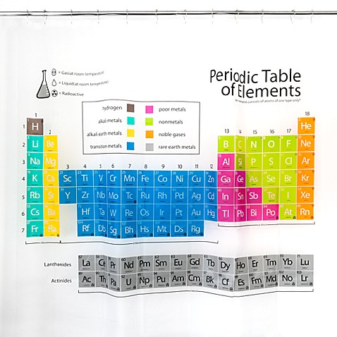 Periodic table shower curtain bed bath beyond periodic table shower curtain urtaz Image collections