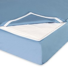 image of QuickZip® Crib Sheet System in Blue