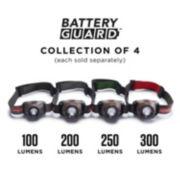 100 Lumens LED Headlamp with BatteryGuard™ image 8