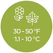A circular graphic displaying a sleeping bag temperature rating of 30 - 50 degrees Fahrenheit (-1.1 - 10 Celsius) with a flower and maple leaf icon at the top.