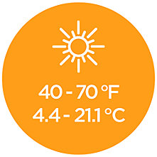 A circular graphic displaying a sleeping bag temperature rating of 40 - 70 degrees Fahrenheit (4.4 - 21.1 Celsius) with a sun icon at top.