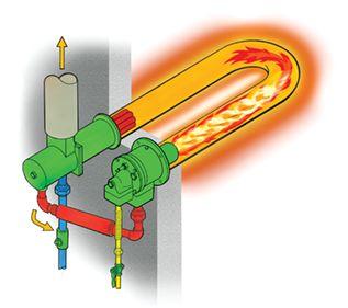 Tube Firing Burner Product Diagram