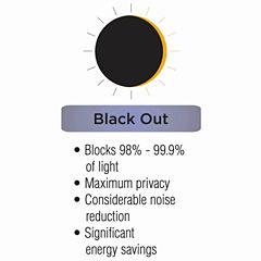 Eclipse Luxor Grommet-Top Blackout Kitchen Valance