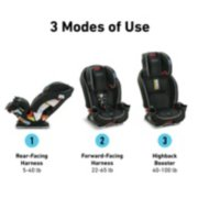 SlimFit™ All-in-One Car Seat image number 1
