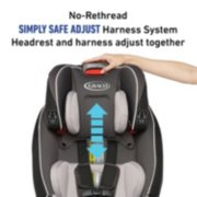 SlimFit™ All-in-One Car Seat image number 4