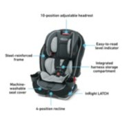 SlimFit™ All-in-One Car Seat image number 5