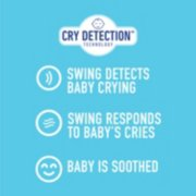 Stages of cry detection technology image number 3
