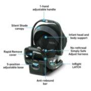 SnugRide® SnugFit 35 DLX Infant Car Seat image number 5