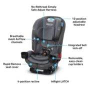 SlimFit3™ LX 3-in-1 Car Seat image number 5