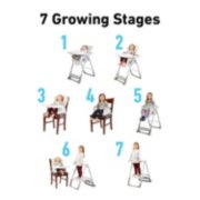 EveryStep™ 7-in-1 Highchair image number 2