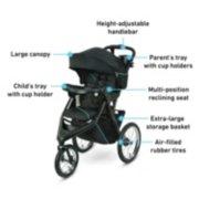 Trax™ Jogging Stroller image number 5