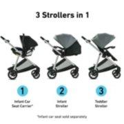 Modes™ Element LX Stroller image number 1