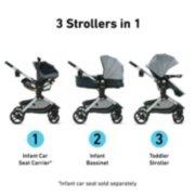 Nest stroller in 3 configurations image number 2