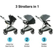 Modes™ Element DLX Travel System image number 1