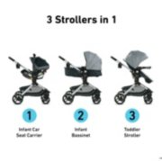 Modes™ Nest DLX Travel System image number 2
