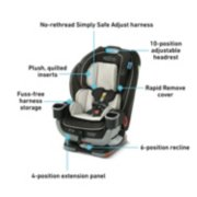 Extend2Fit® Platinum 3-in-1 Car Seat image number 5