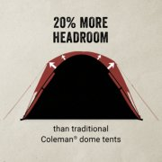 20 percent more headroom than traditional Coleman dome tents image number 4