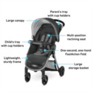 fast action S E travel system image number 5