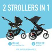 FastAction™ Jogger LX Stroller image number 2