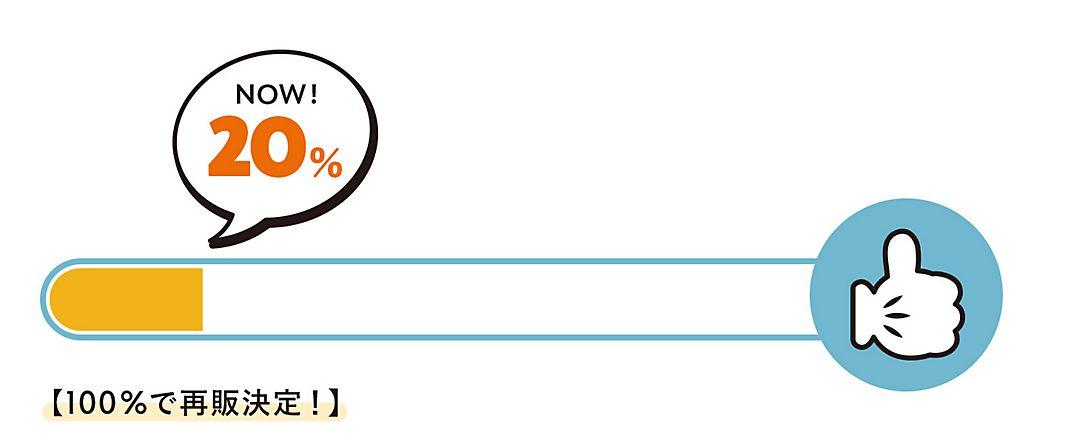 20%達成