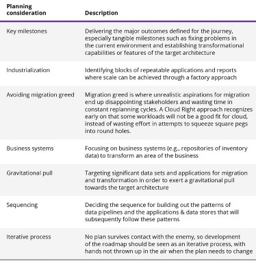 Figure 9 – Key planning considerations