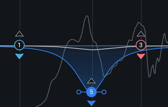 Dynamic frequency control