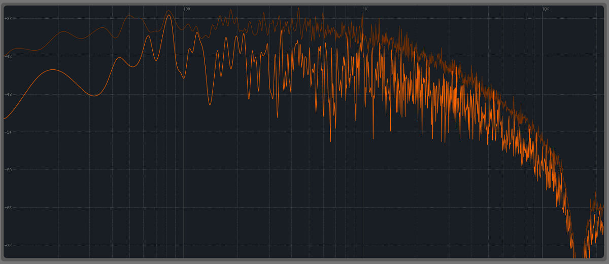 What is dithering in audio?