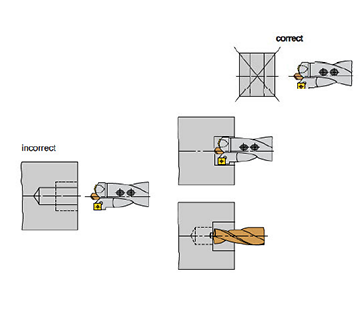 Multi-Stage Drill Hole
