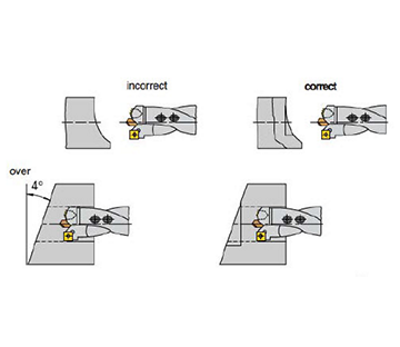 Spot Drilling and Drilling Through on Inclined Surfaces