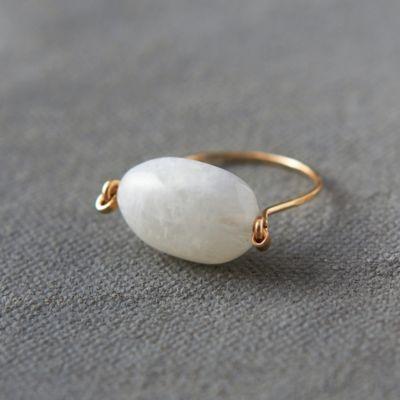 Stone Sphere Ring