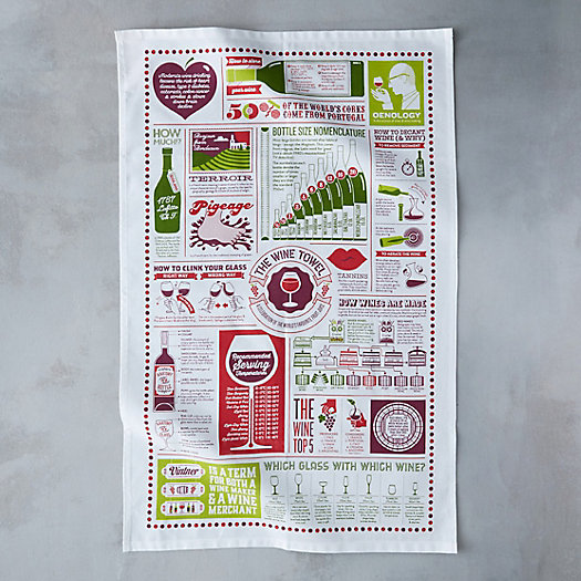 View larger image of Wine Guide Tea Towel