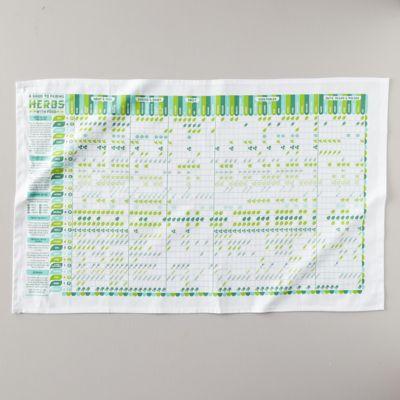Herb Pairing Tea Towel